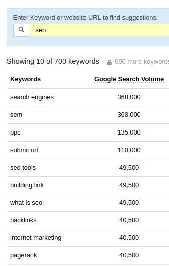 wordstream seo keyword search image