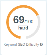 Keyword difficulty image