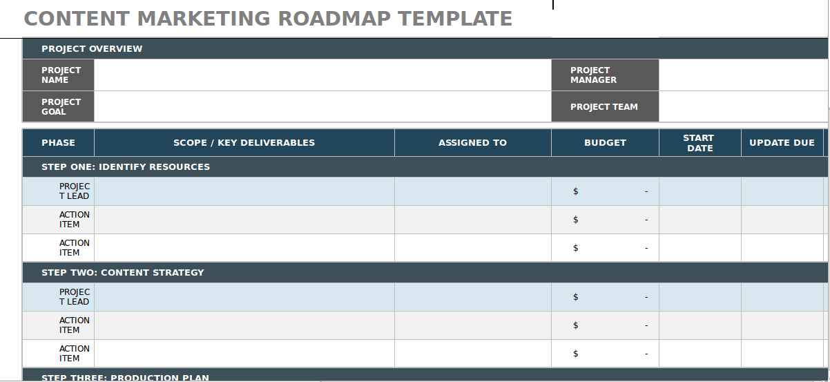what are the best content marketing strategy templates