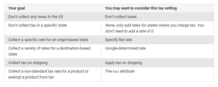 Google taxes