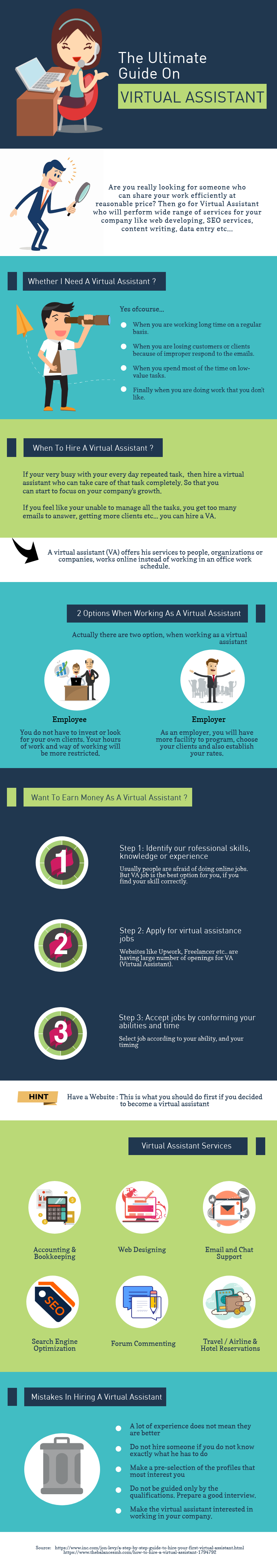Guide to Virtual Assistant Website